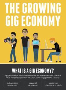 infographic_lasso_thegrowing_gig_economy_small