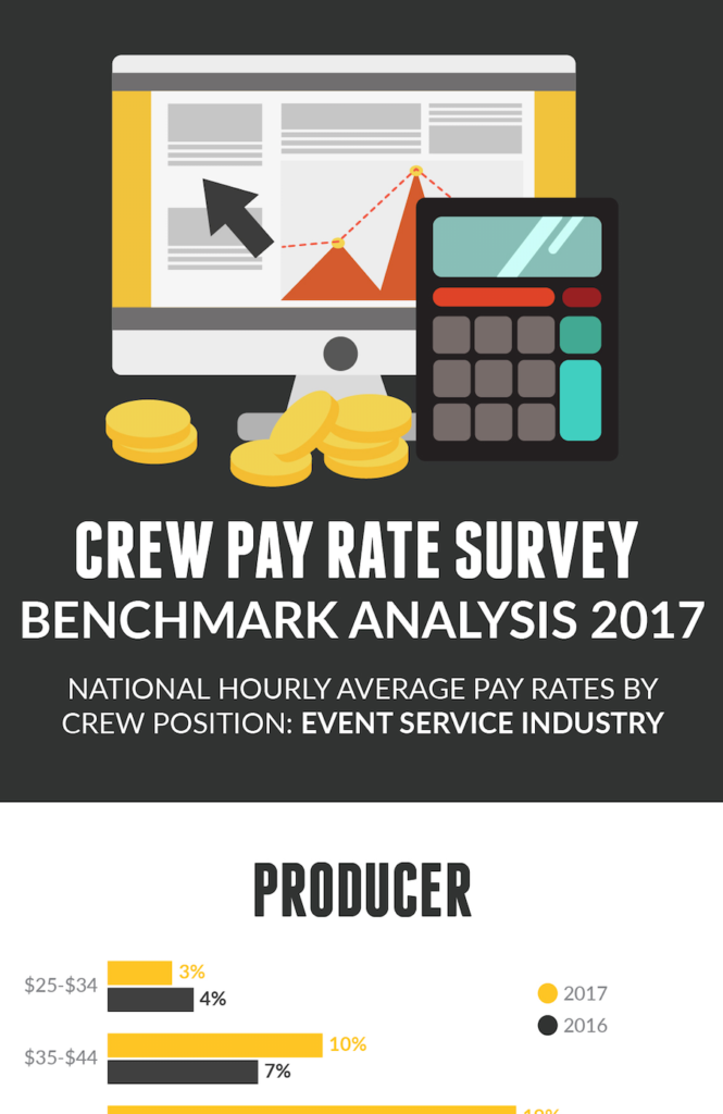 crew pay rate highlights - small