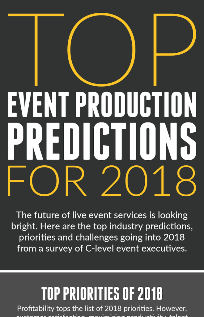 2018 Event Production Predictions - Infographic