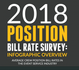 event crew position bill rate report