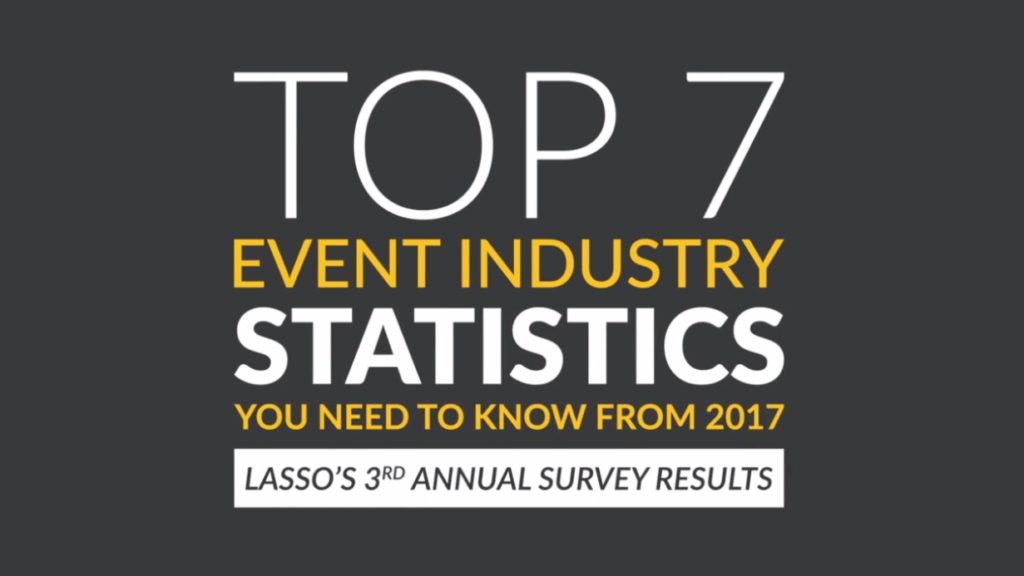 event industry survey