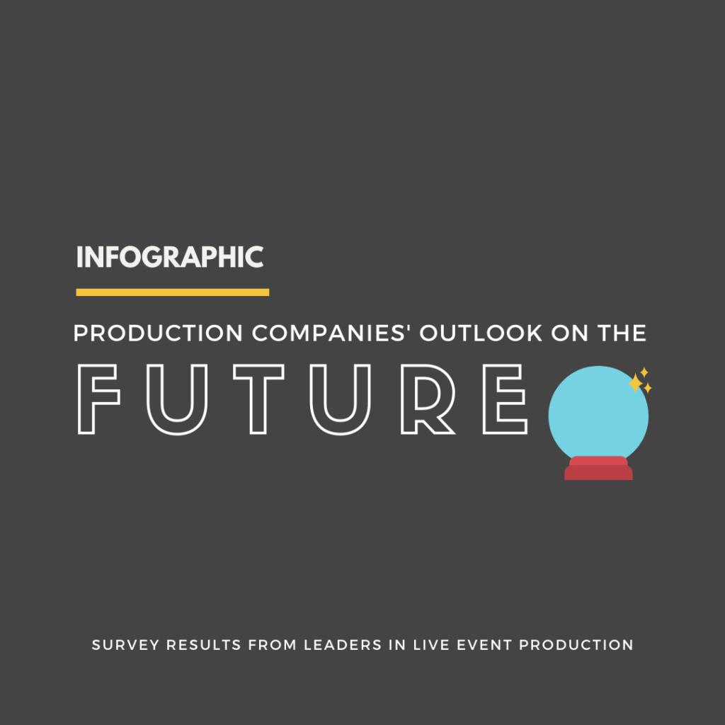 Production Survey Infographic